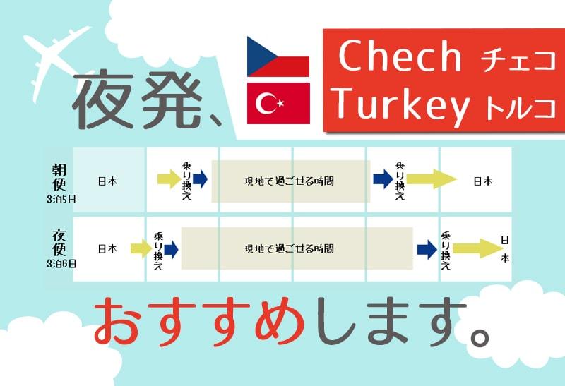 深夜便が便利!会社員の私が5連休でヨーロッパ+トルコ旅行した方法