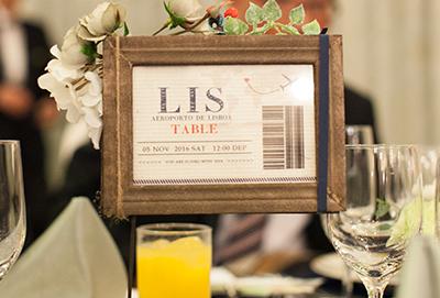 旅行がテーマの結婚式テーブル札