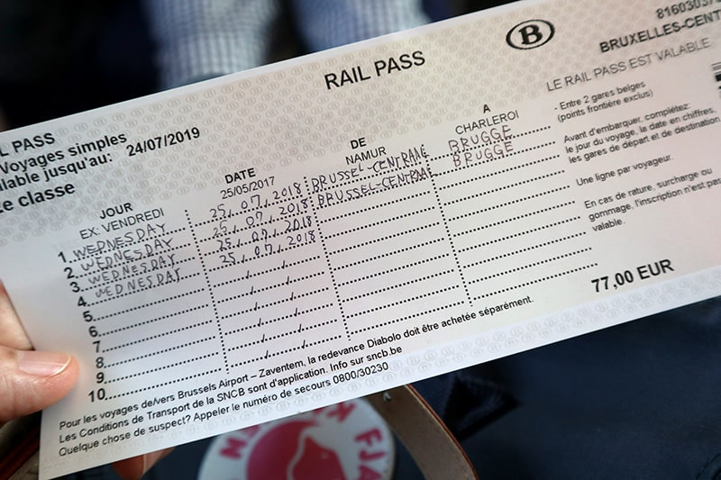 Railpassレイル・パスの記入例