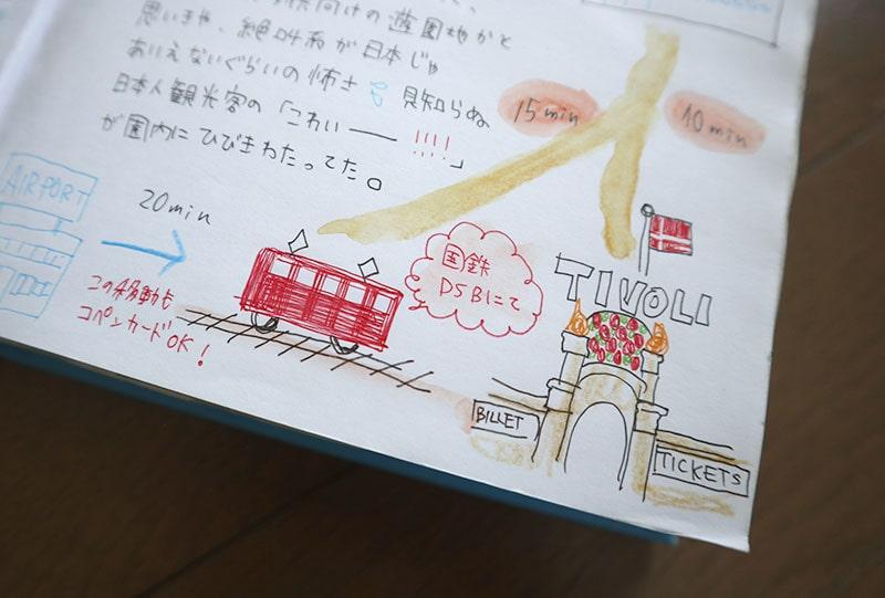 デンマーク旅行絵日記